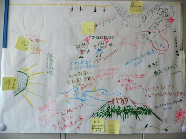 市民フォーラム3模造紙1 - コピー.JPG