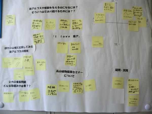 市民フォーラム3模造紙2 - コピー.JPG